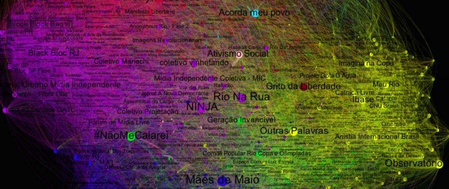 Gráfico 'A Nova Grande Mídia', estudo realizado por Fábio Malini durante 2014 com todas as páginas de mídia livre atuantes nas redes sociais brasileiras no período.