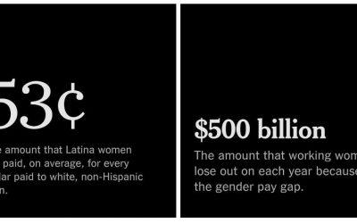 Desigualdade: Hoje as mulheres latinas chegaram ao mesmo salário que os homens ganharam em 2017